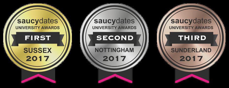 University sex awards 2017