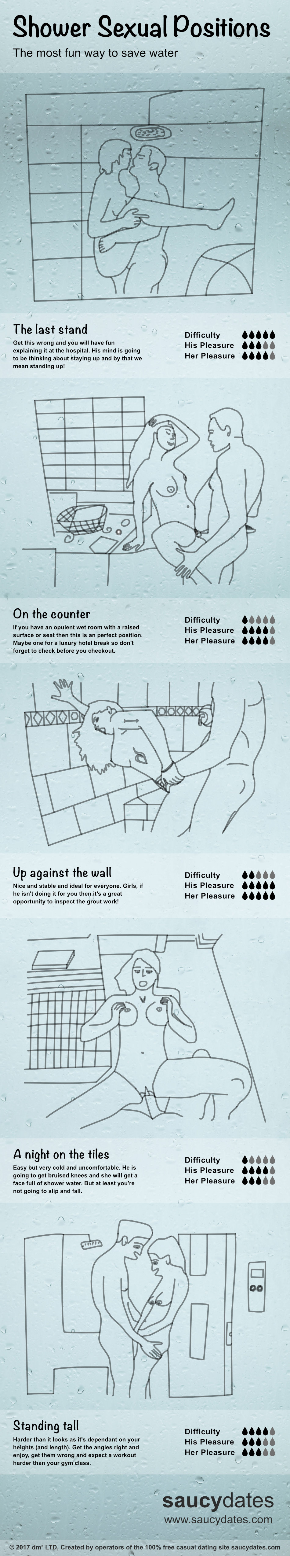 Shower sex positions infographic