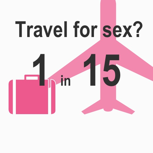Travel for sex?